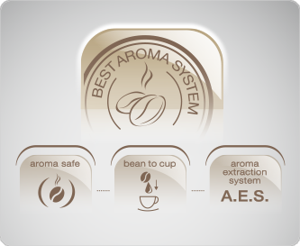 best aroma systeem