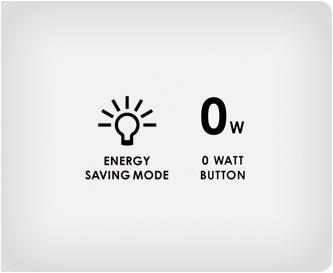 energiebesparend